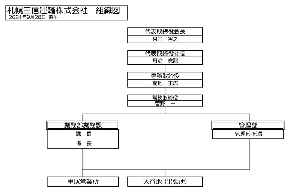 soshikizu1_x330